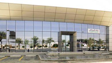 صورة عناوين فروع بنك الرياض فى المملكة العربية السعودية